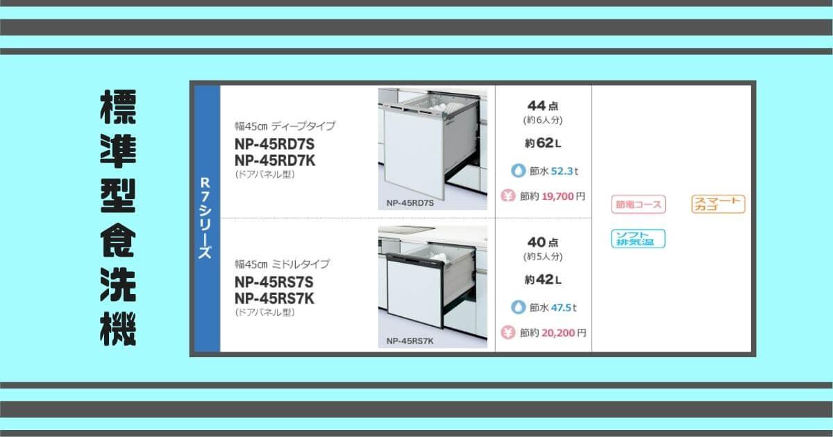 ① 標準型食洗機