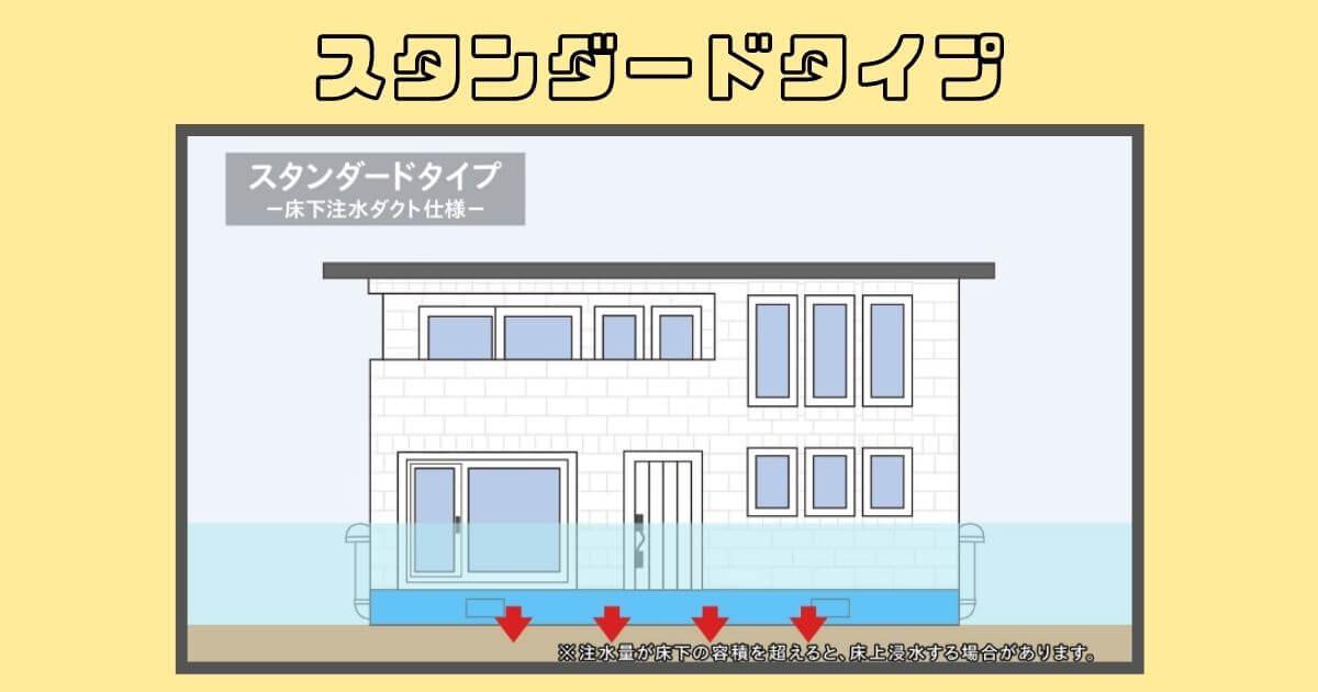 耐水害住宅 スタンダードタイプ