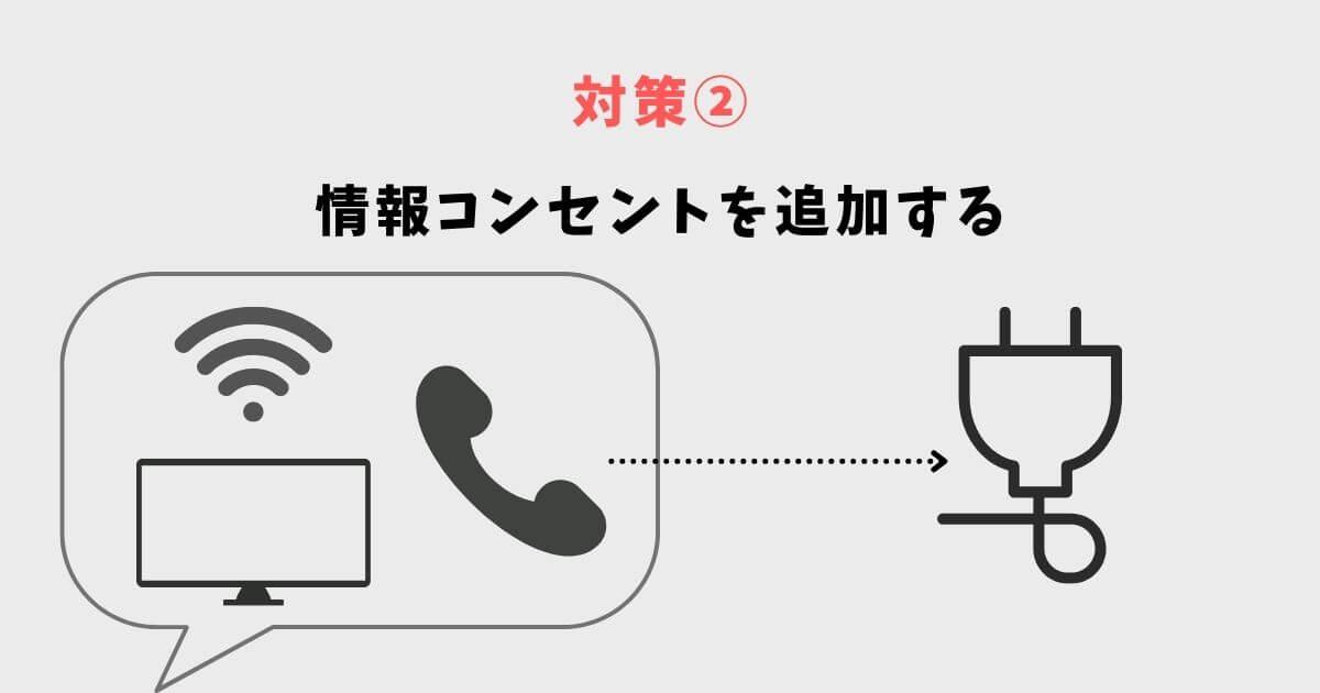 無線LAN対策② 情報コンセントを追加する