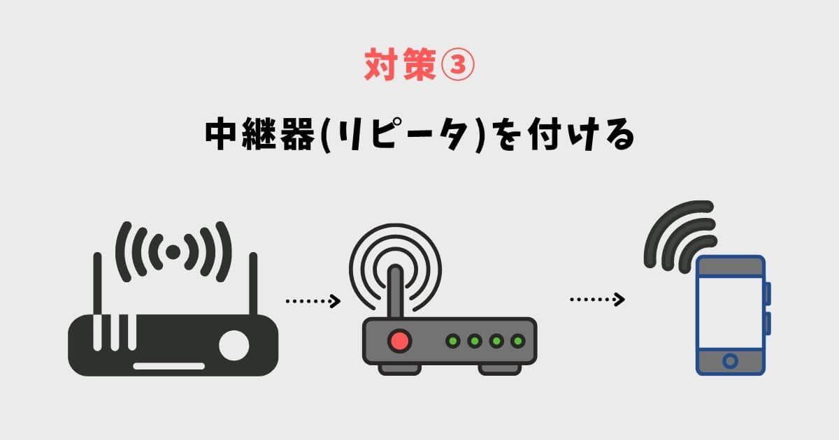 無線LAN対策③ 中継器(リピータ)を付ける