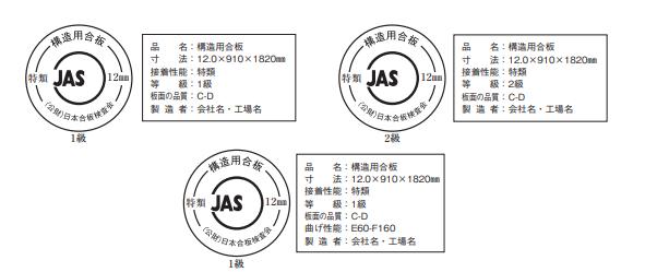 構造用合板のJASマークについて