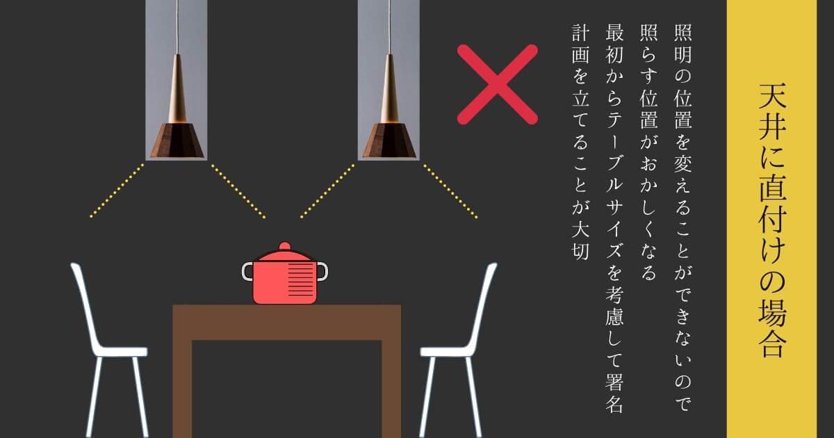 ペンダントライトの使い方【天井に直付けの場合】