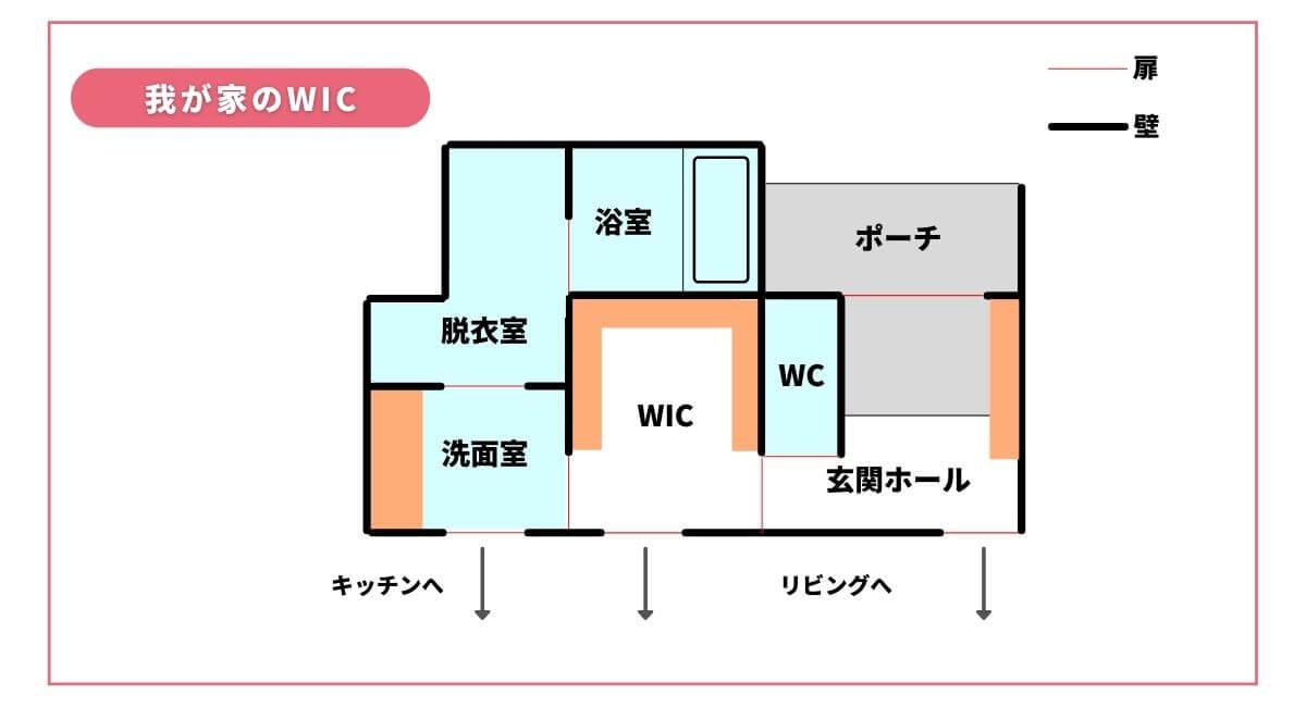 【一条工務店】我が家のWICの紹介